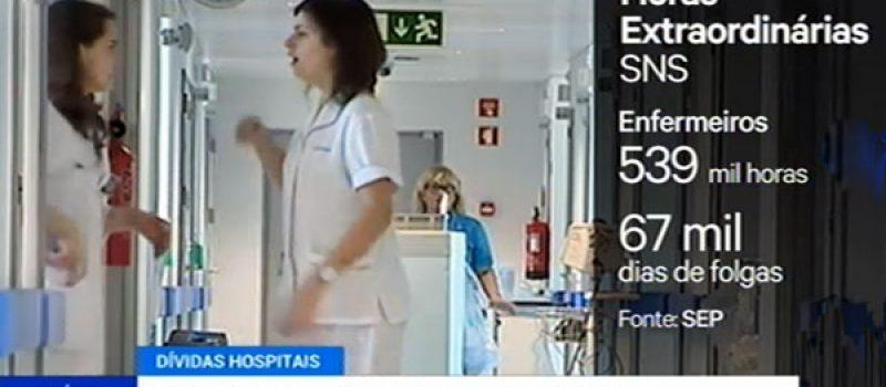 Dívidas dos hospitais