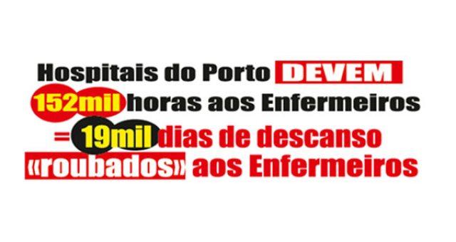 Denúncia pública da dívida dos hospitais aos enfermeiros, amanhã, 14 dez. às 10,30h, frente ao Centro Hospitalar do S. João