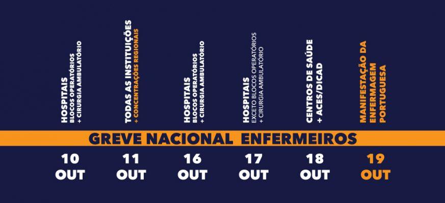 SEP | greve outubro enfermeiros portugueses